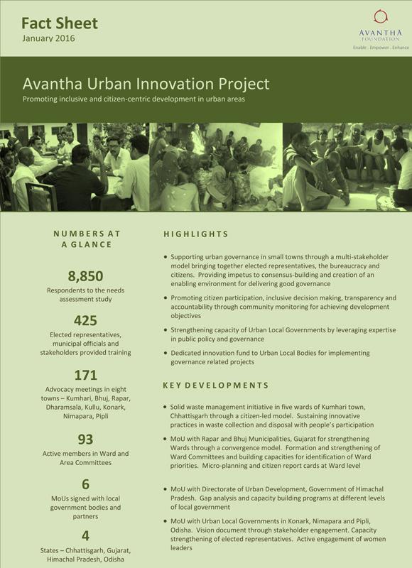 Avantha Urban Innovation Project