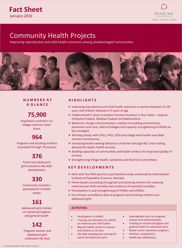 Community Health Projects